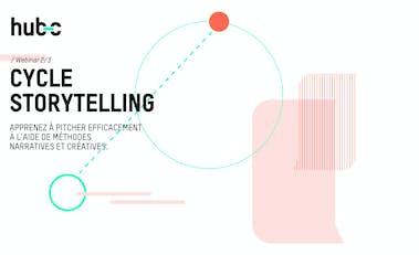 Cycle Storytelling Agenda 2 3 Plan de travail 1